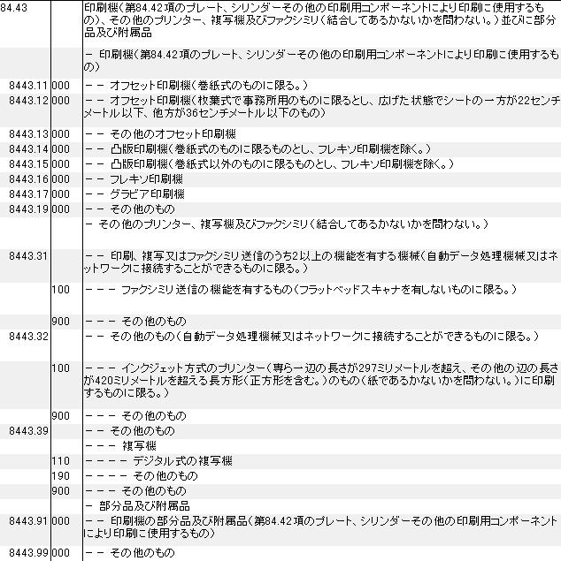 決め方 hs コード