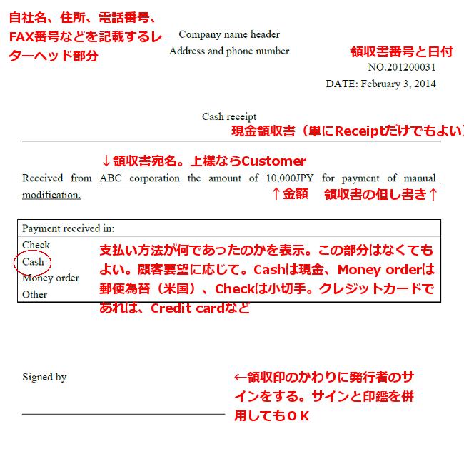 英語で書く領収書のテンプレート 英文メール例文とサンプル